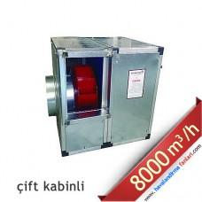 2.2 KW 8000 m3 Çift Kabinli Hücreli Fan