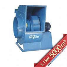 1.1 Kw 5000 m³ Konikli Orta Basınçlı Salyangoz Fan