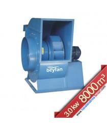 3 Kw 8000 m³ Konikli Orta Basınçlı Salyangoz Fan