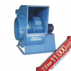 7.5 Kw 11000 m³ Konikli Orta Basınçlı Salyangoz Fan
