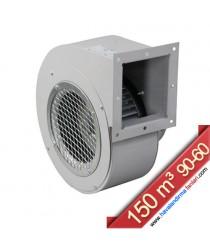 KTS 90-60 Metal Gövdeli Radyal Fan (150 m³)
