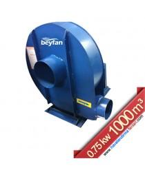 0.75 Kw 1000 m³ Orta Basınçlı Salyangoz Fan