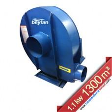 1.1 Kw 1300 m³ Orta Basınçlı Salyangoz Fan
