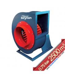 0.75 kw 2500 m³ Sık Kanatlı Salyangoz Fan