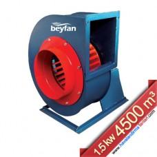 1.5 kw 4500 m³ Sık Kanatlı Salyangoz Fan