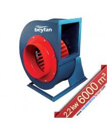 2.2 kw 6000 m³ Sık Kanatlı Salyangoz Fan