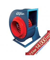 7.5 kw 14.000 m³ Sık Kanatlı Salyangoz Fan