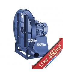 1.1 KW 450 m³ Yüksek Basınçlı Körüklü Salyangoz Fan