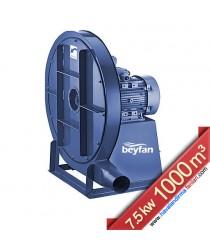 7.5 KW 1000 m³ Yüksek Basınçlı Körüklü Salyangoz Fan
